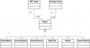 NFL-class2